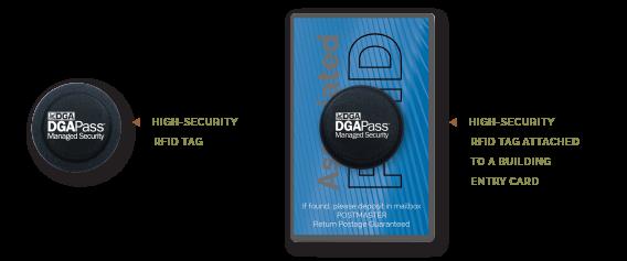 RFID access tags