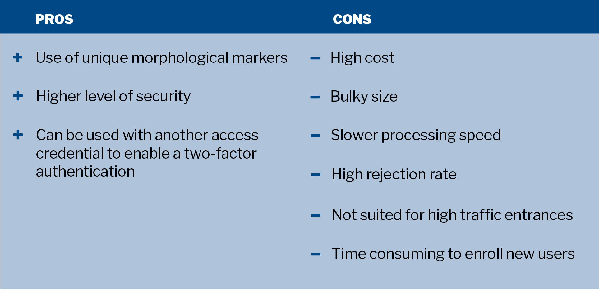 benefits of biometric readers