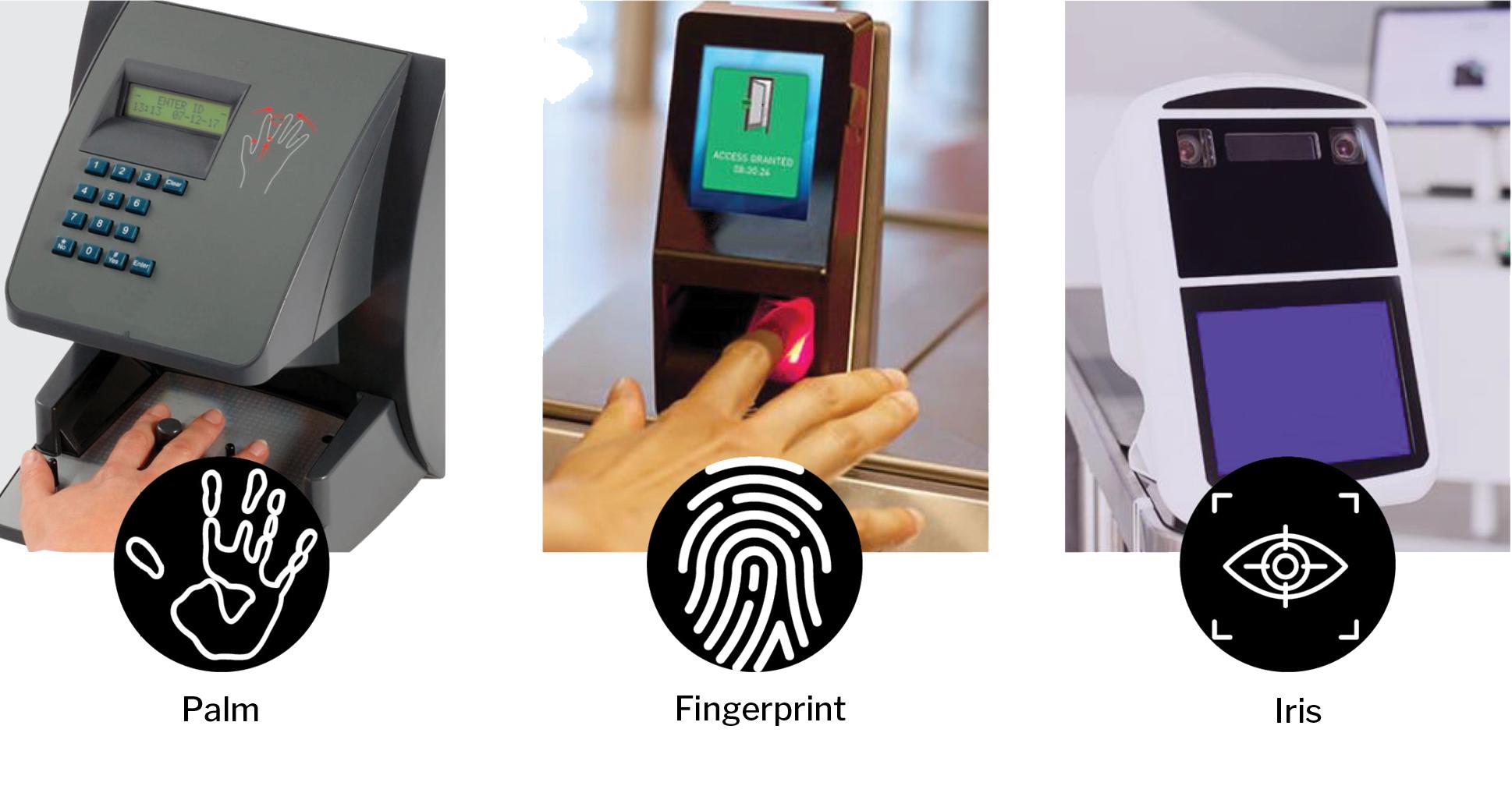 biometric reader types