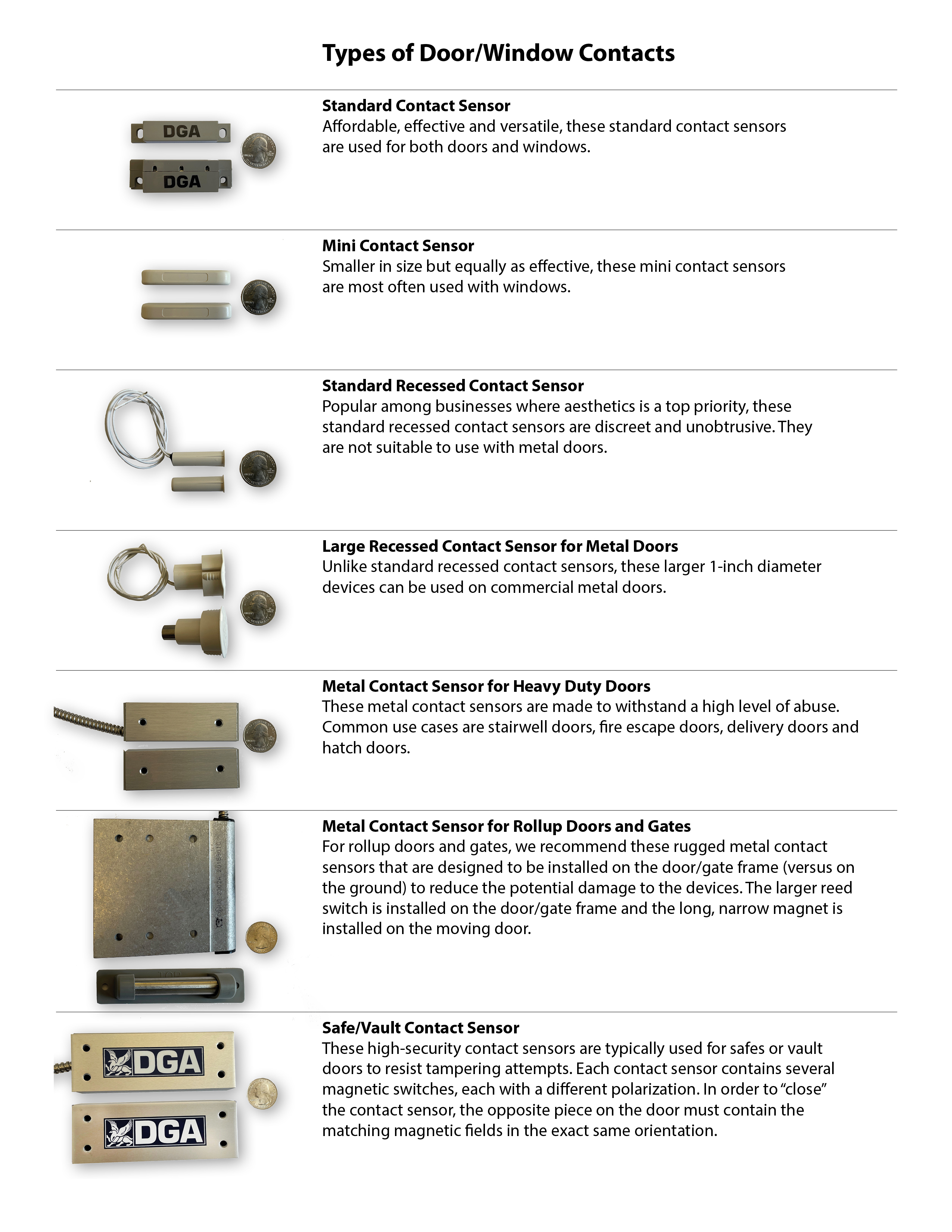 Different Door & Window Contact Sensor Types and Their Use Cases Chart Diagram