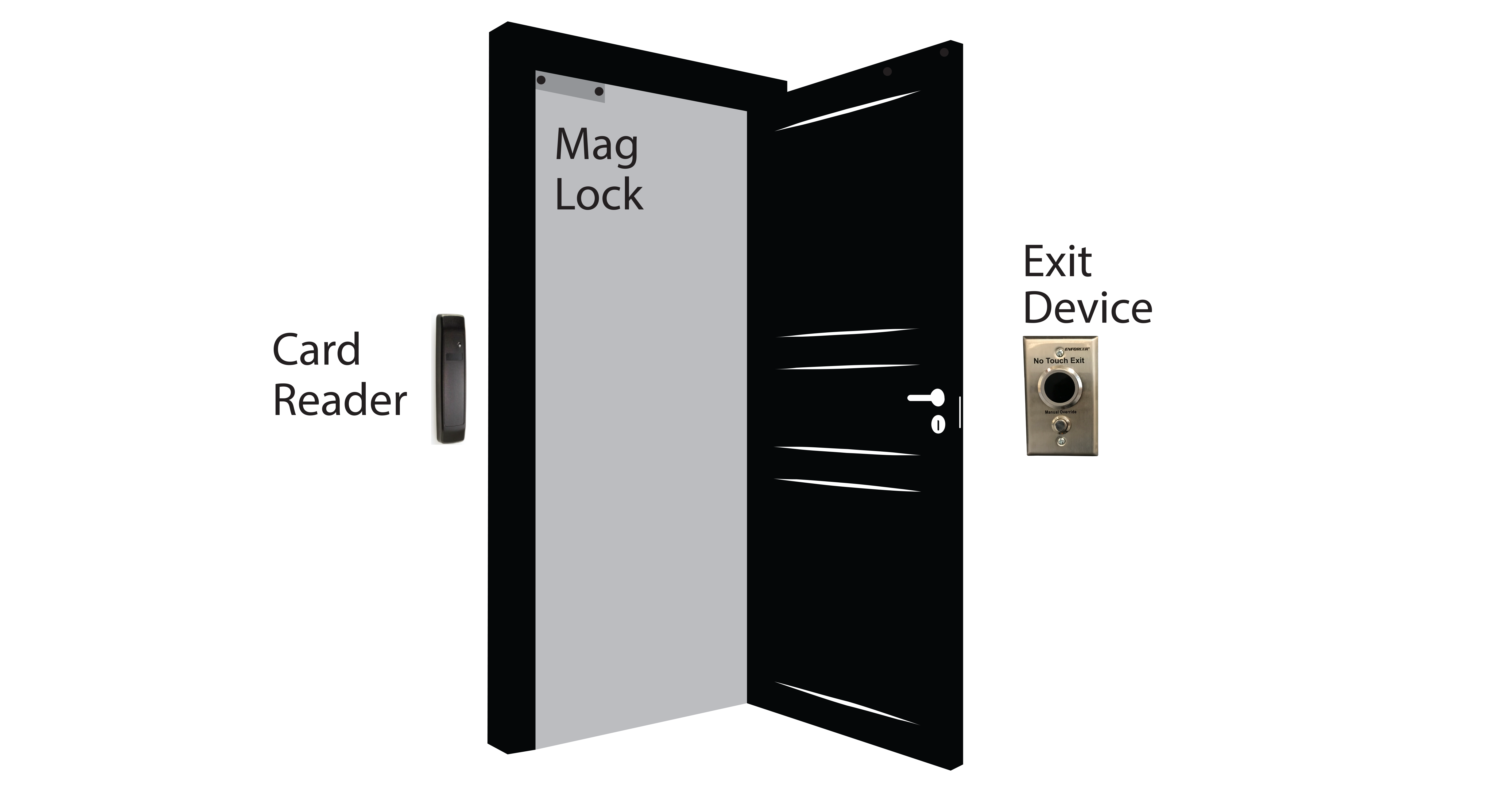 Installing Electric Strikes and Electro-Magnetic Locks