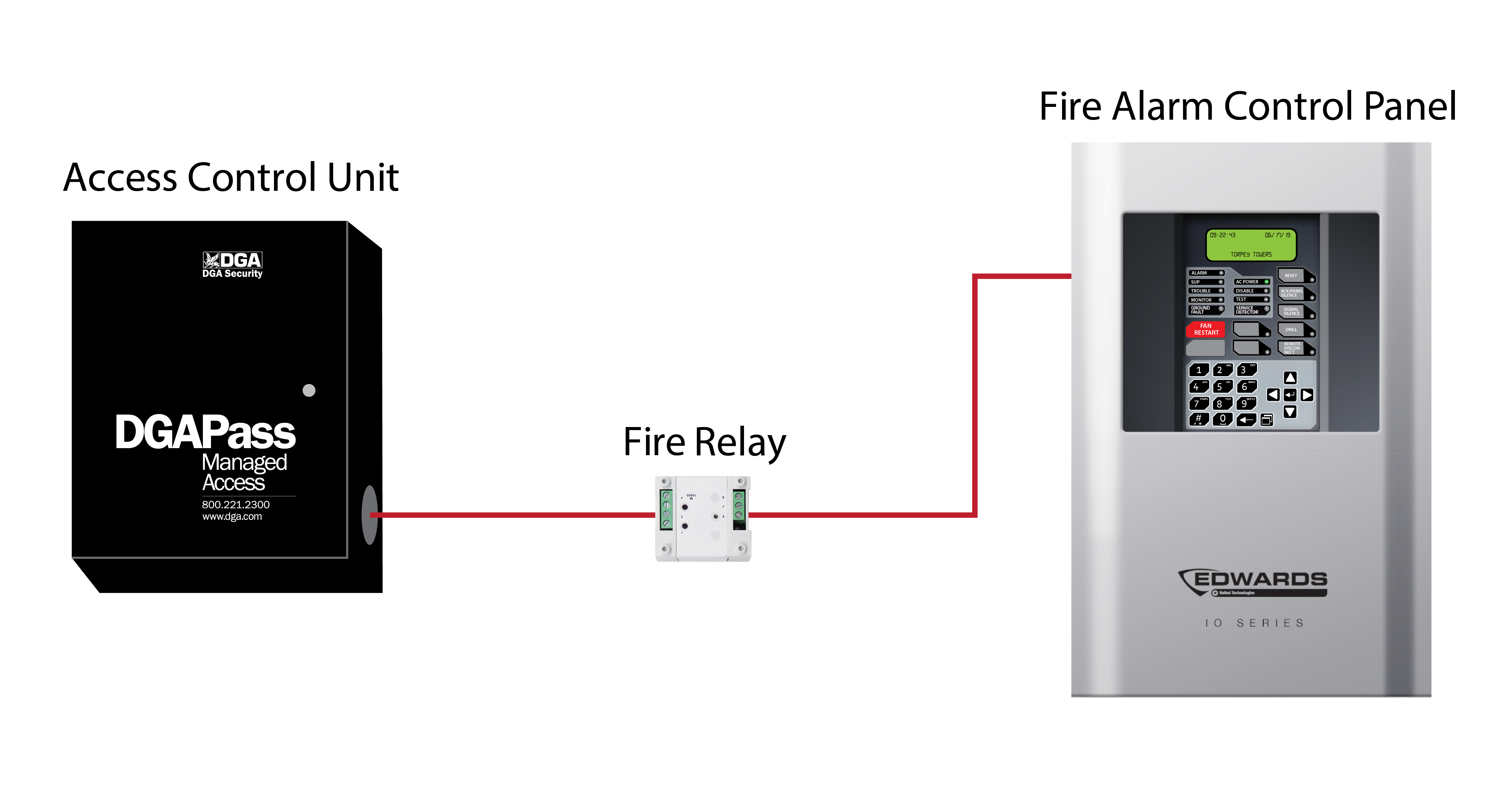 Fire Relays: Integrating Your Access Control and Fire Alarm Systems